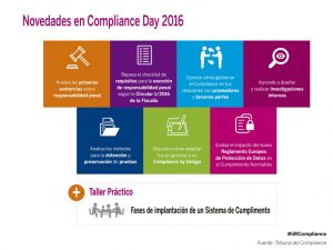 ComplianceDay-1024x768